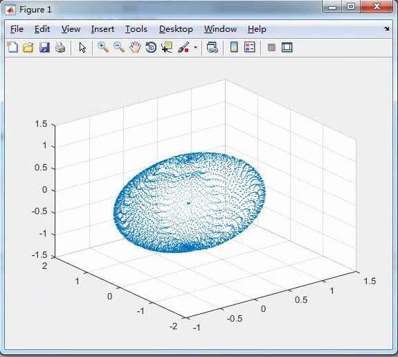 用matlab将平面二维三个在二维数组上名片设计速成班图片